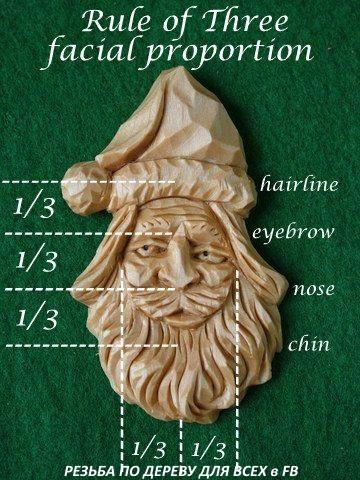 Санта клаус - пропорции лица
