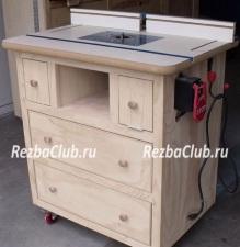 Мобильный стол для фрезера